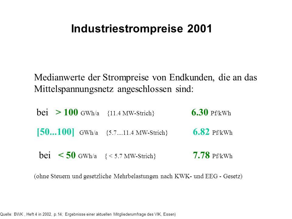 Industriestrompreise 2001 Medianwerte der Strompreise von Endkunden, die an das Mittelspannungsnetz angeschlossen sind: bei > 100 GWh/a {11.4 MW-Stric