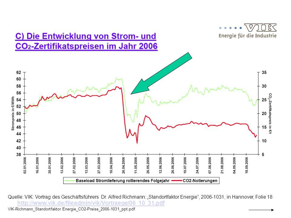 Quelle: VIK: Vortrag des Geschäftsführers Dr. Alfred Richmann: Standortfaktor Energie, 2006-1031, in Hannover, Folie 18 http://www.vik.de/fileadmin/vi