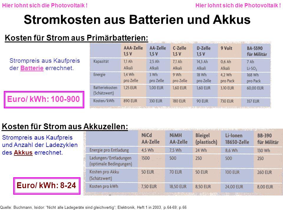 Quelle: Buchmann, Isidor: Nicht alle Ladegeräte sind gleichwertig; Elektronik, Heft 1 in 2003, p.64-69; p.66 Stromkosten aus Batterien und Akkus Koste