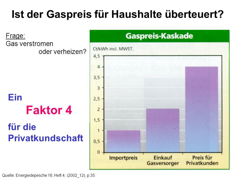 Quelle: Energiedepesche 16, Heft 4, (2002_12), p.35: Ein Faktor 4 für die Privatkundschaft Ist der Gaspreis für Haushalte überteuert? Frage: Gas verst