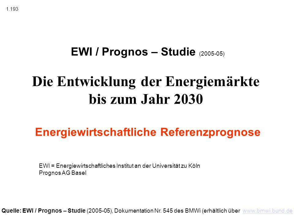 EWI / Prognos – Studie (2005-05) Die Entwicklung der Energiemärkte bis zum Jahr 2030 Energiewirtschaftliche Referenzprognose 1.193 EWI = Energiewirtsc