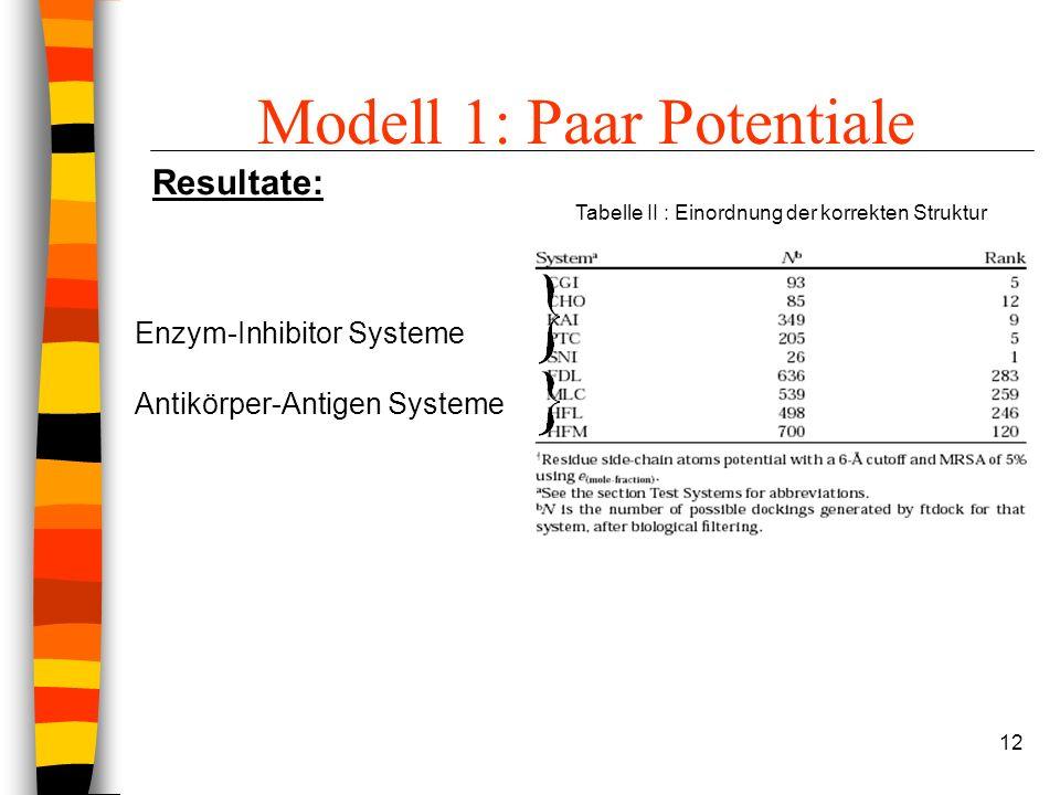 12 Modell 1: Paar Potentiale Tabelle II : Einordnung der korrekten Struktur Resultate: Enzym-Inhibitor Systeme Antikörper-Antigen Systeme