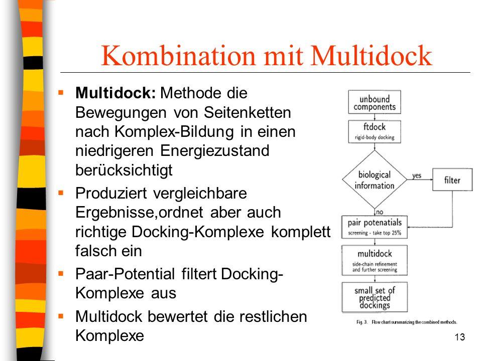 13 Kombination mit Multidock Multidock: Methode die Bewegungen von Seitenketten nach Komplex-Bildung in einen niedrigeren Energiezustand berücksichtigt Produziert vergleichbare Ergebnisse,ordnet aber auch richtige Docking-Komplexe komplett falsch ein Paar-Potential filtert Docking- Komplexe aus Multidock bewertet die restlichen Komplexe
