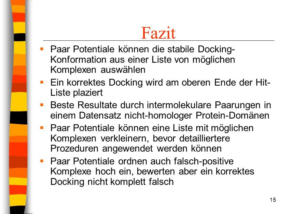 15 Fazit Paar Potentiale können die stabile Docking- Konformation aus einer Liste von möglichen Komplexen auswählen Ein korrektes Docking wird am oberen Ende der Hit- Liste plaziert Beste Resultate durch intermolekulare Paarungen in einem Datensatz nicht-homologer Protein-Domänen Paar Potentiale können eine Liste mit möglichen Komplexen verkleinern, bevor detailliertere Prozeduren angewendet werden können Paar Potentiale ordnen auch falsch-positive Komplexe hoch ein, bewerten aber ein korrektes Docking nicht komplett falsch
