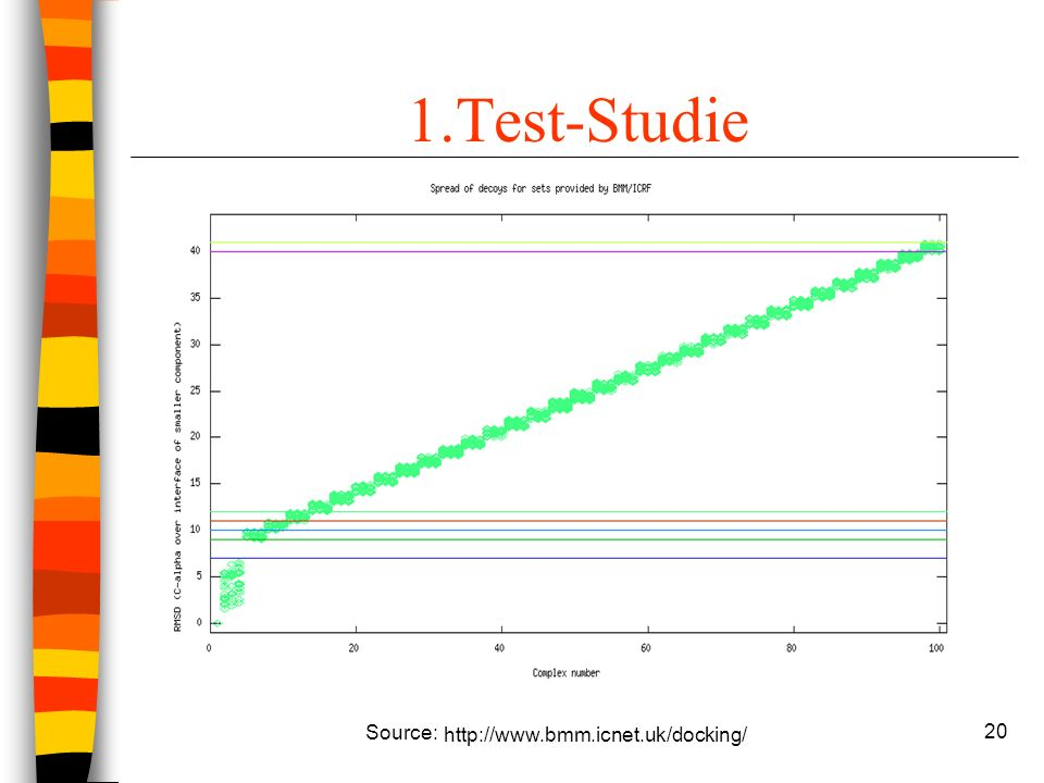 20 1.Test-Studie Source: http://www.bmm.icnet.uk/docking/