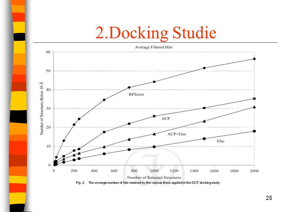 25 2.Docking Studie