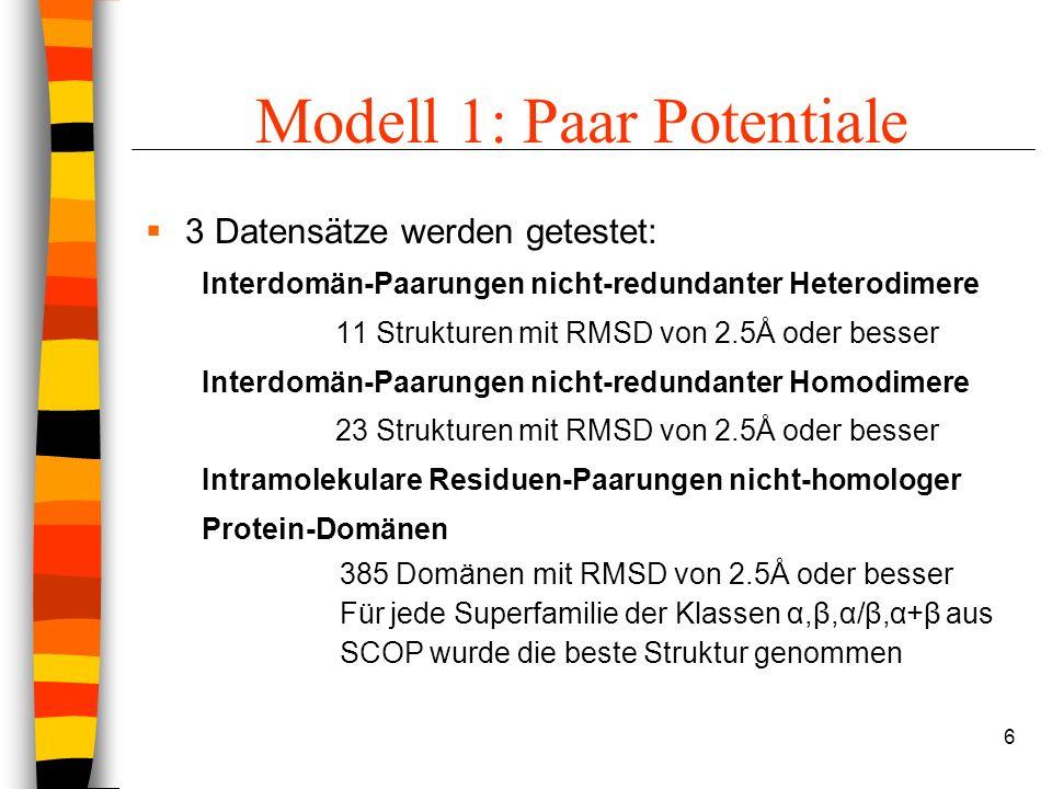 6 Modell 1: Paar Potentiale 3 Datensätze werden getestet: Interdomän-Paarungen nicht-redundanter Heterodimere 11 Strukturen mit RMSD von 2.5Å oder besser Interdomän-Paarungen nicht-redundanter Homodimere 23 Strukturen mit RMSD von 2.5Å oder besser Intramolekulare Residuen-Paarungen nicht-homologer Protein-Domänen 385 Domänen mit RMSD von 2.5Å oder besser Für jede Superfamilie der Klassen α,β,α/β,α+β aus SCOP wurde die beste Struktur genommen