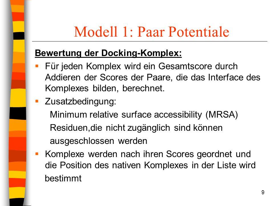 9 Modell 1: Paar Potentiale Bewertung der Docking-Komplex: Für jeden Komplex wird ein Gesamtscore durch Addieren der Scores der Paare, die das Interface des Komplexes bilden, berechnet.
