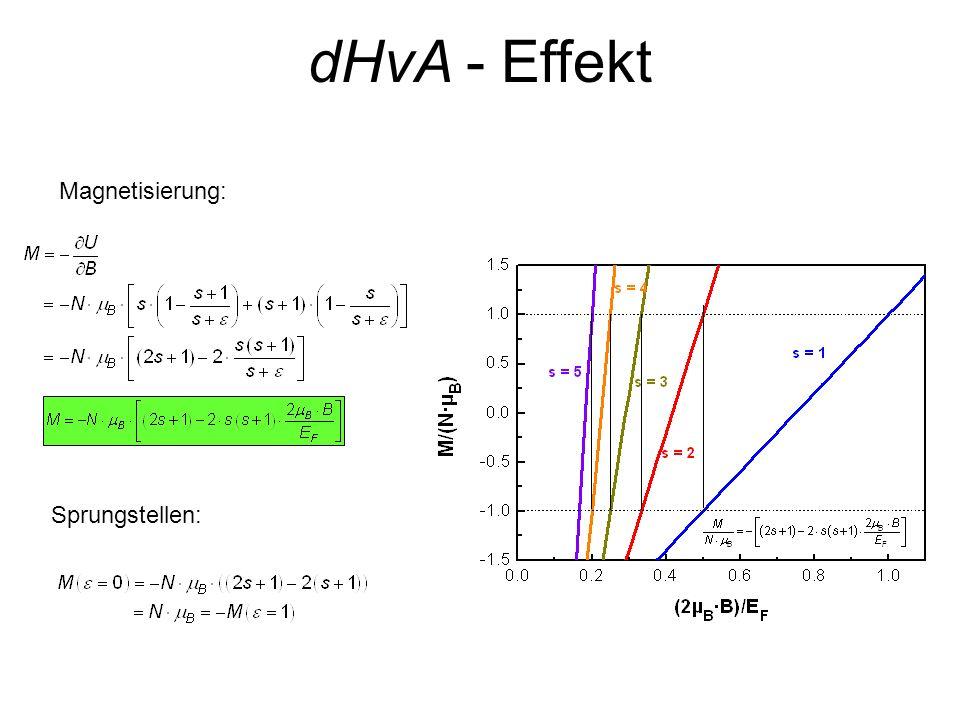 dHvA - Effekt Magnetisierung: Sprungstellen: