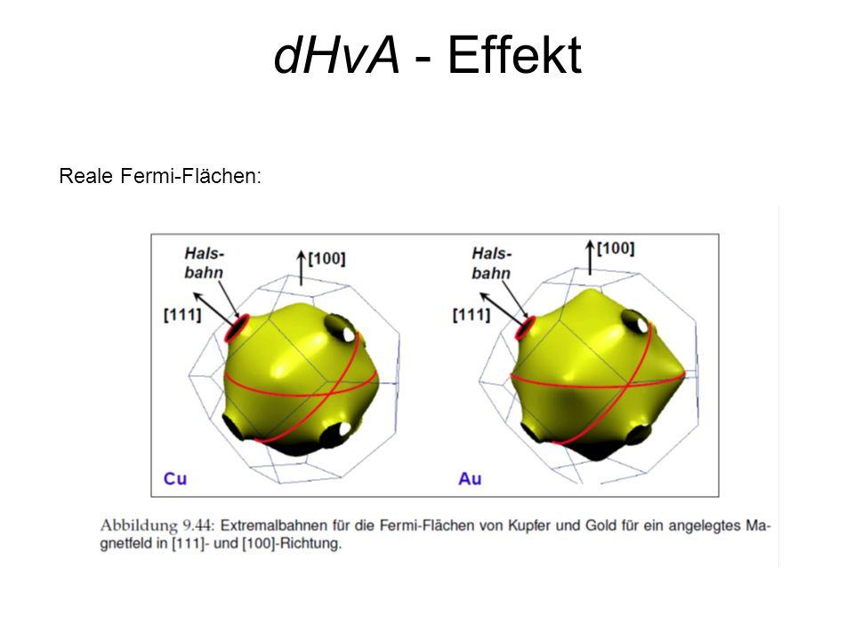 dHvA - Effekt Reale Fermi-Flächen: