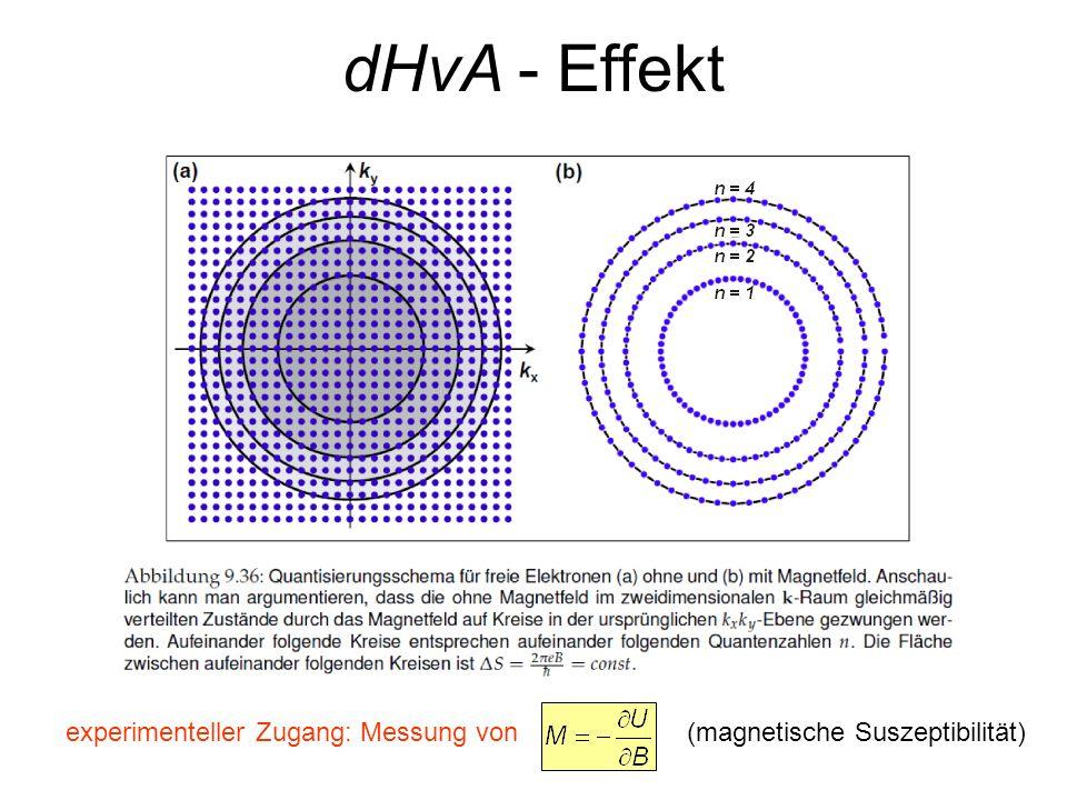 experimenteller Zugang: Messung von(magnetische Suszeptibilität) dHvA - Effekt
