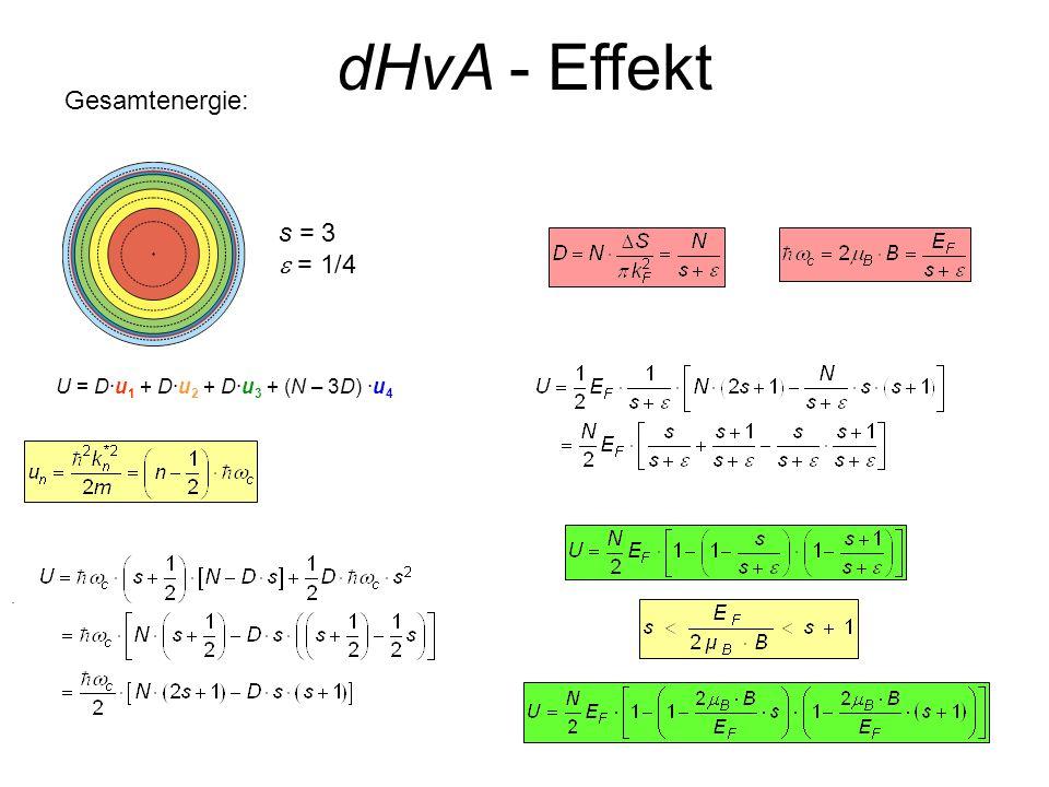 . U = D·u 1 + D·u 2 + D·u 3 + (N – 3D) ·u 4 Gesamtenergie: s = 3 = 1/4