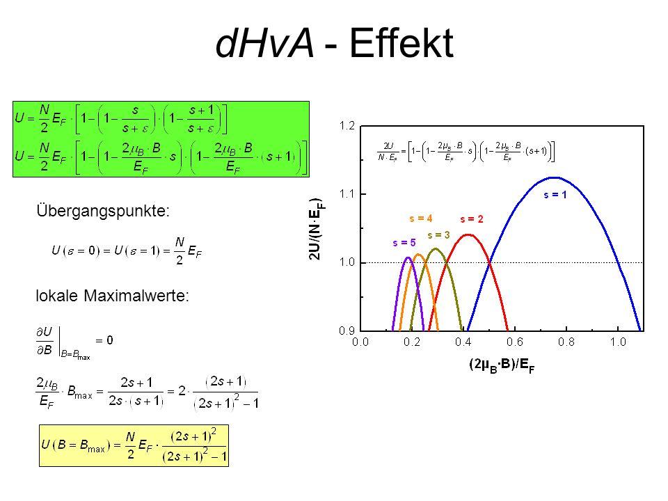 dHvA - Effekt lokale Maximalwerte: Übergangspunkte: