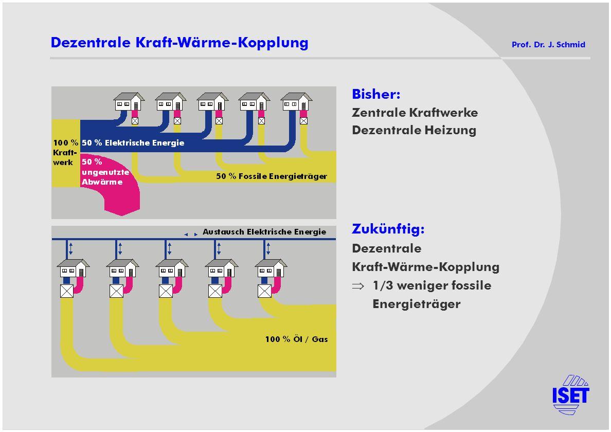 Dezentrale Kraft-Wärme-Kopplung Prof. Dr. J. Schmid Bisher: Zentrale Kraftwerke Dezentrale Heizung Zukünftig: Dezentrale Kraft-Wärme-Kopplung 1/3 weni