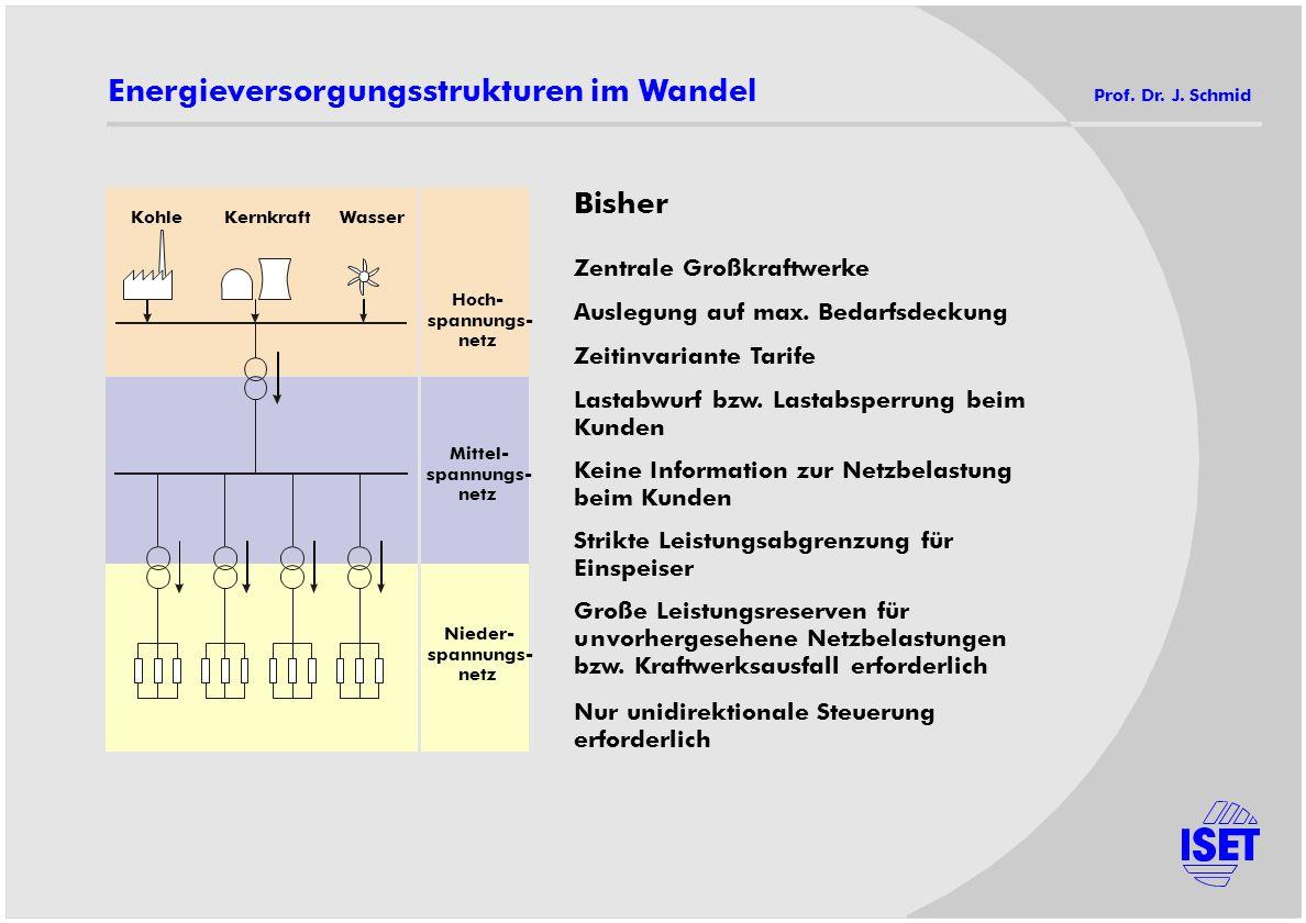 Energieversorgungsstrukturen im Wandel Prof. Dr. J. Schmid KohleKernkraftWasser Hoch- spannungs- netz Mittel- spannungs- netz Nieder- spannungs- netz