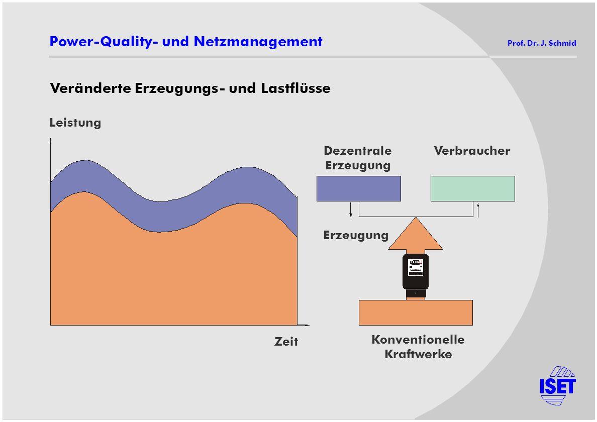 Leistung Zeit Dezentrale Erzeugung Verbraucher Konventionelle Kraftwerke Erzeugung Prof. Dr. J. Schmid Veränderte Erzeugungs- und Lastflüsse Power-Qua