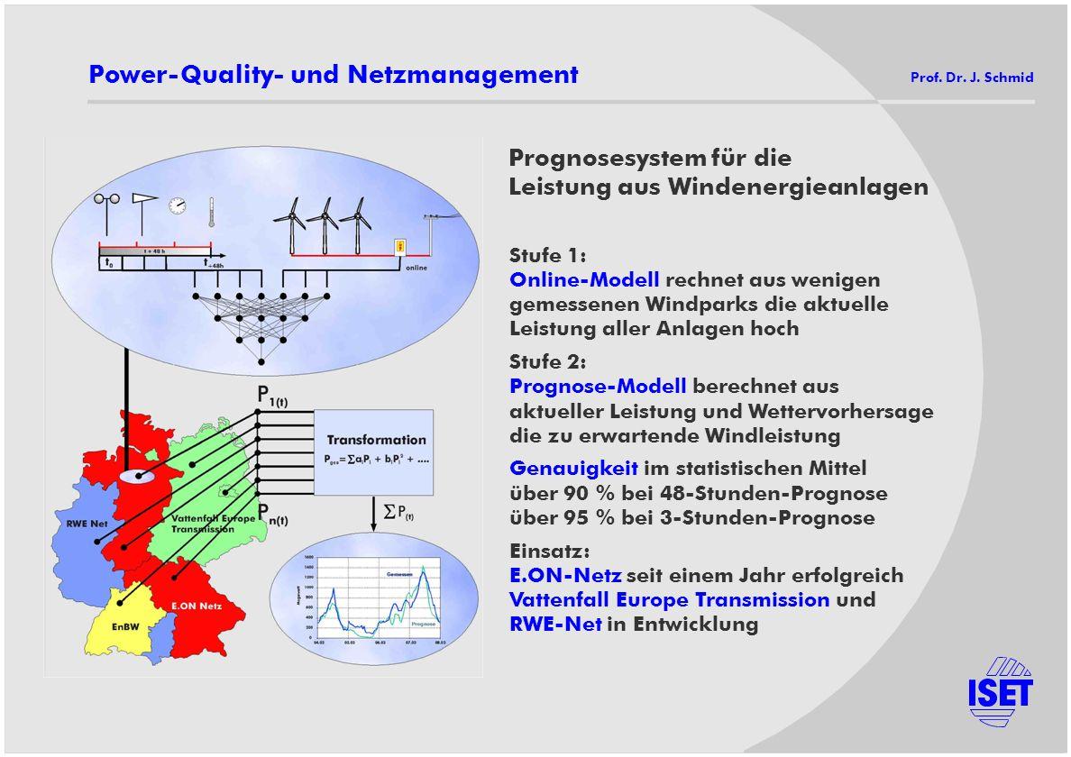 Stufe 1: Online-Modell rechnet aus wenigen gemessenen Windparks die aktuelle Leistung aller Anlagen hoch Stufe 2: Prognose-Modell berechnet aus aktuel