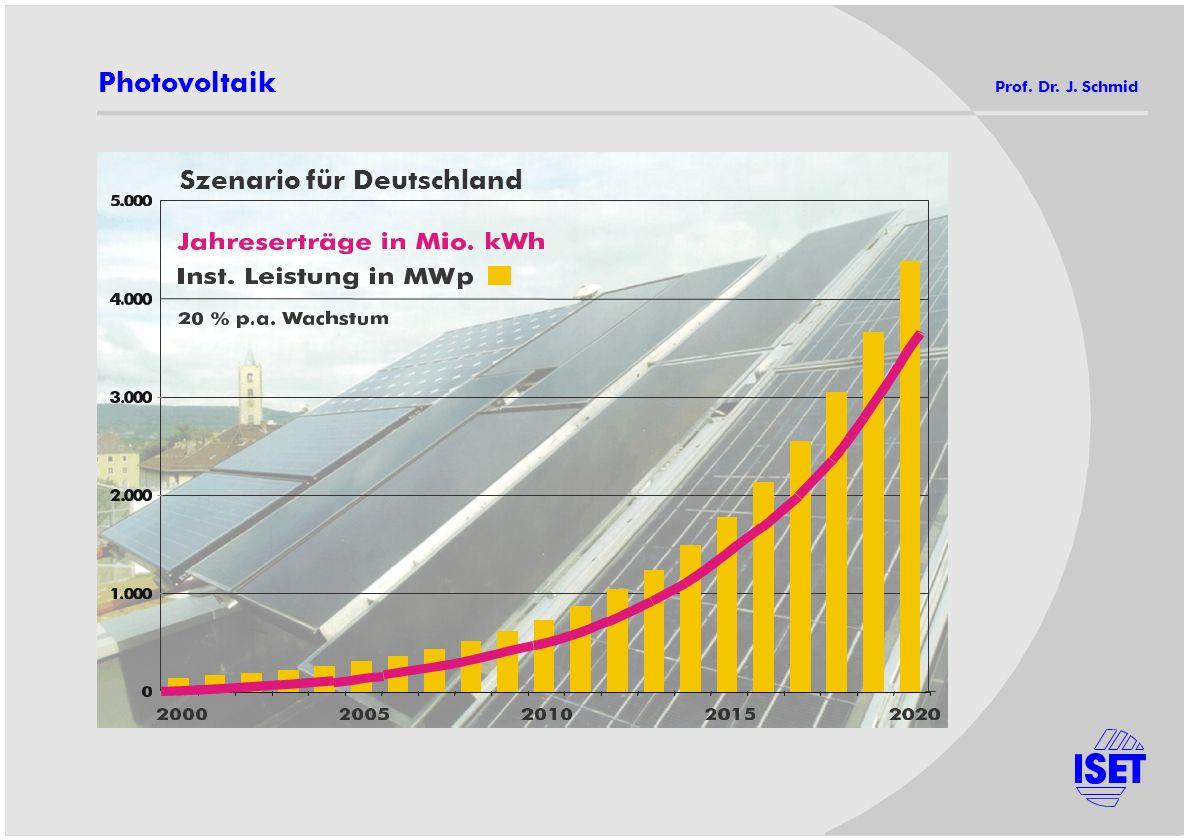 Szenario für Deutschland Photovoltaik Prof. Dr. J. Schmid