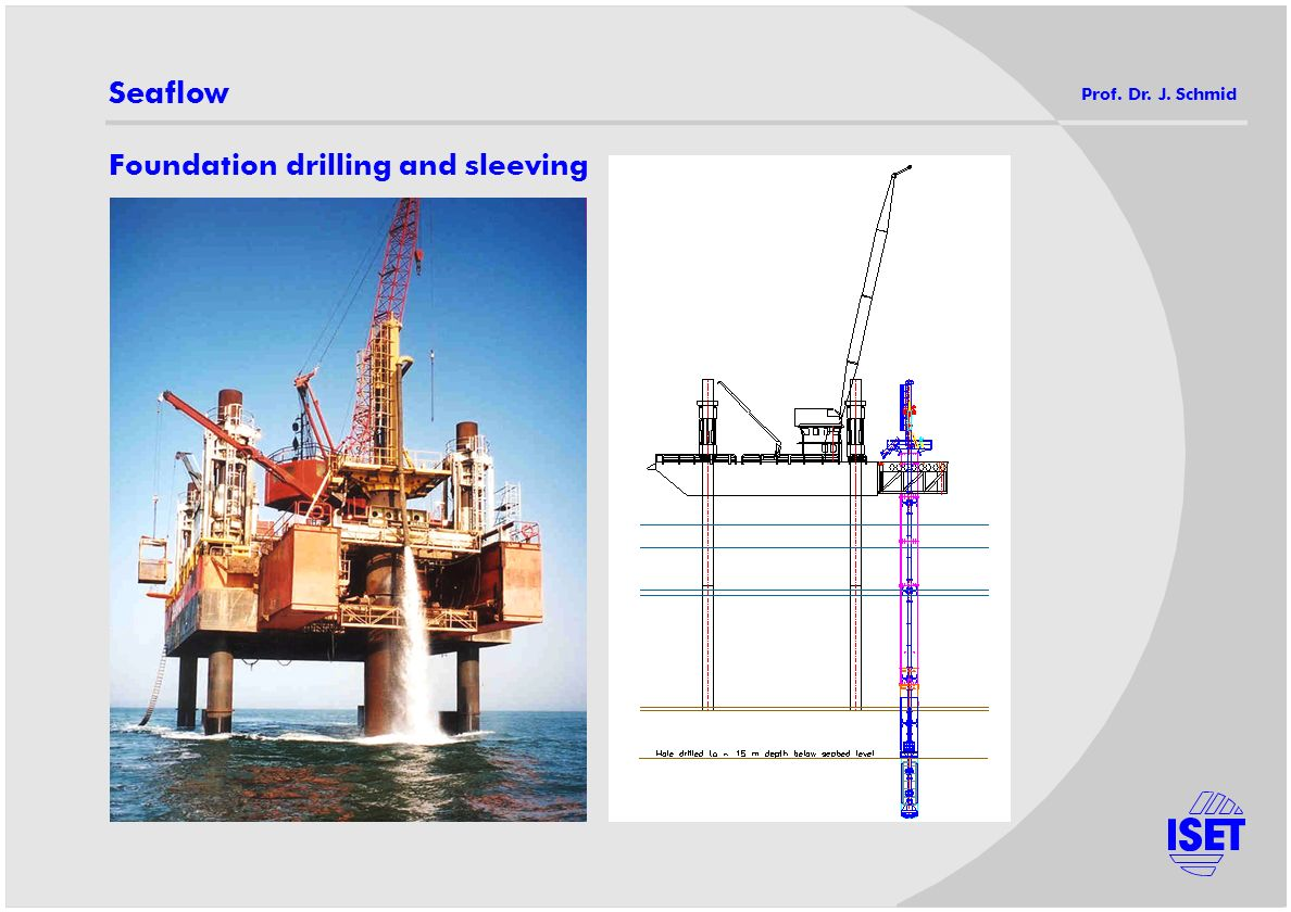 Seaflow Foundation drilling and sleeving Prof. Dr. J. Schmid