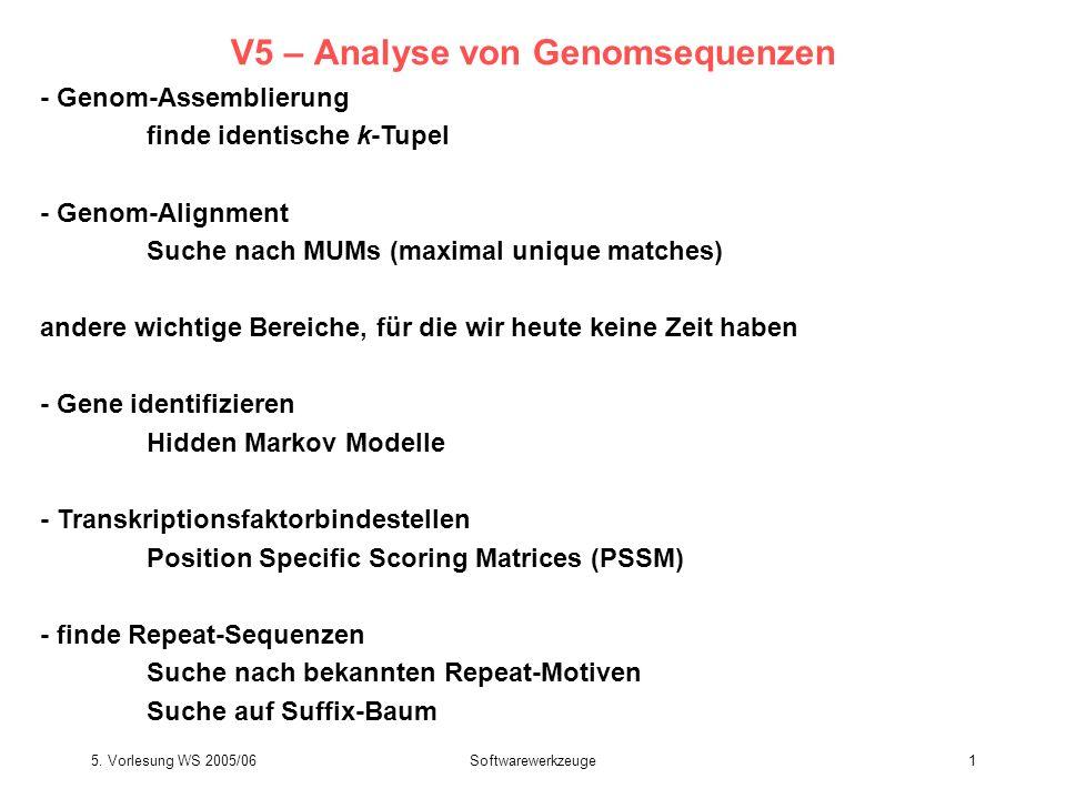 5. Vorlesung WS 2005/06Softwarewerkzeuge1 V5 – Analyse von Genomsequenzen - Genom-Assemblierung finde identische k-Tupel - Genom-Alignment Suche nach