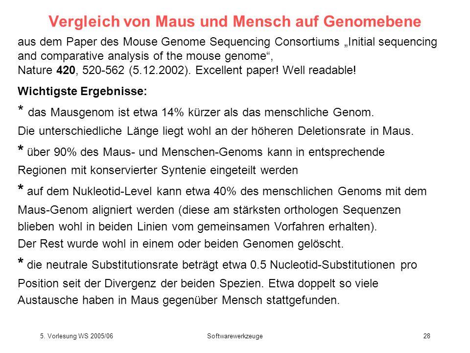 5. Vorlesung WS 2005/06Softwarewerkzeuge28 Vergleich von Maus und Mensch auf Genomebene Wichtigste Ergebnisse: * das Mausgenom ist etwa 14% kürzer als