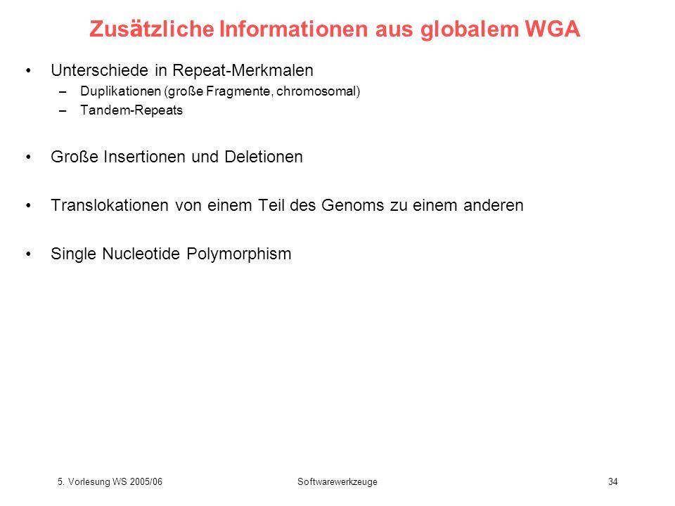 5. Vorlesung WS 2005/06Softwarewerkzeuge34 Zus ä tzliche Informationen aus globalem WGA Unterschiede in Repeat-Merkmalen –Duplikationen (große Fragmen