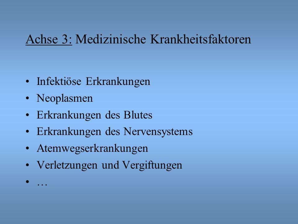 Achse 3: Medizinische Krankheitsfaktoren Infektiöse Erkrankungen Neoplasmen Erkrankungen des Blutes Erkrankungen des Nervensystems Atemwegserkrankungen Verletzungen und Vergiftungen …