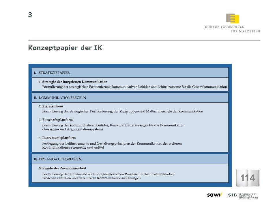 64 Schritt 9: Organisationsregeln – Regeln der Zusammenarbeit 127 Strukturierung und Formalisierung von aufbauorganisatorischen Prozessen (Verantwortungen und Kompetenzen!) ablauforganisatorischen Prozessen (Informationsprozesse!) Zusammenarbeit zwischen zentralen und dezentralen Kommunikationsabteilungen