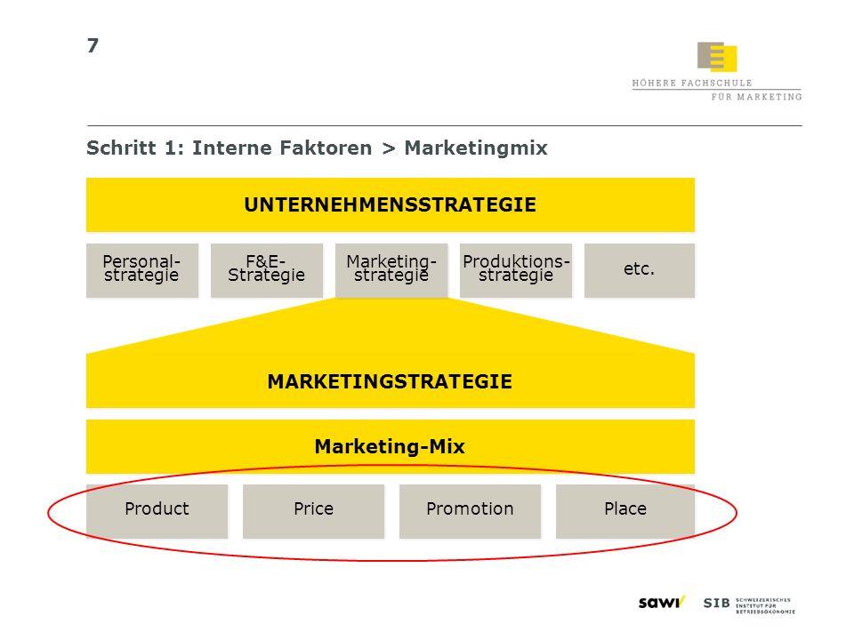 8 Schritt 1: Externe Faktoren > Marktsystem Konkurrenz Konsumenten Käufer/int.