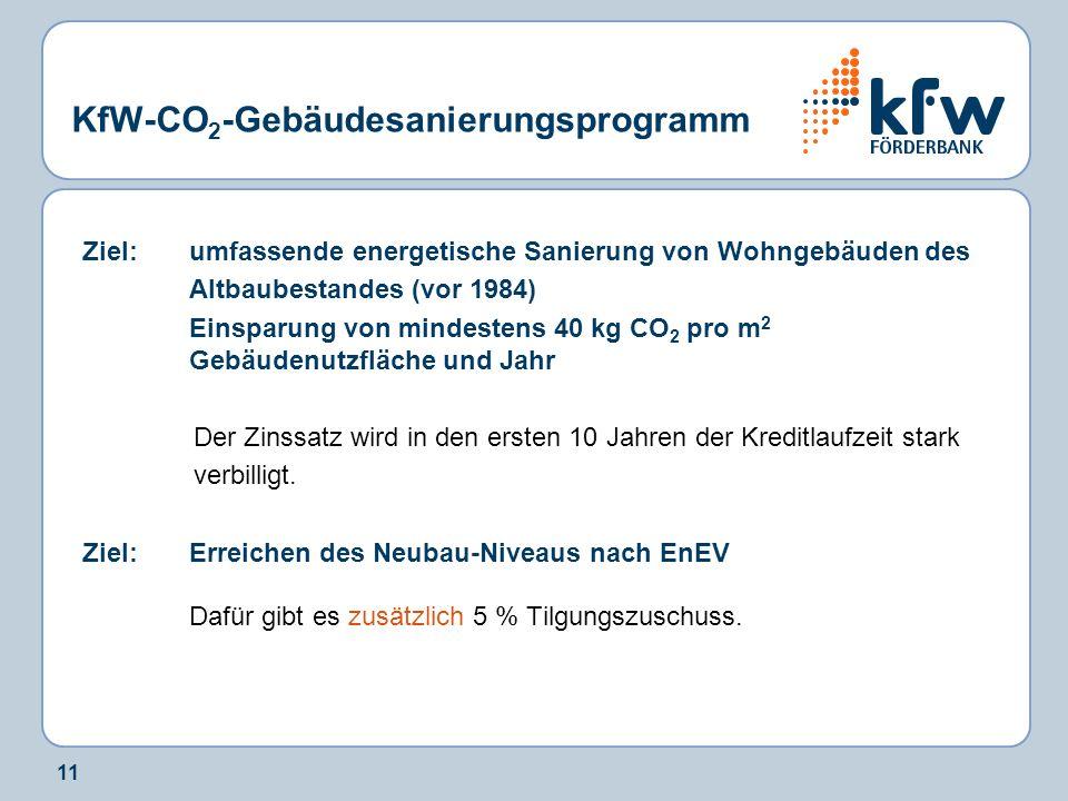 11 KfW-CO 2 -Gebäudesanierungsprogramm Ziel: umfassende energetische Sanierung von Wohngebäuden des Altbaubestandes (vor 1984) Einsparung von mindeste