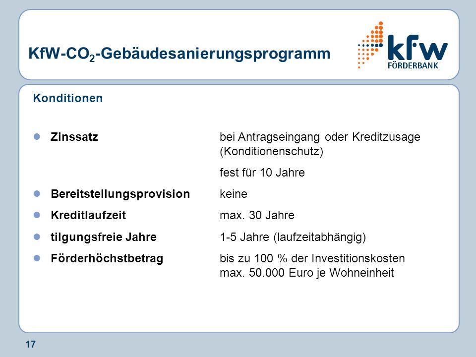 17 KfW-CO 2 -Gebäudesanierungsprogramm Konditionen Zinssatzbei Antragseingang oder Kreditzusage (Konditionenschutz) fest für 10 Jahre Bereitstellungsp