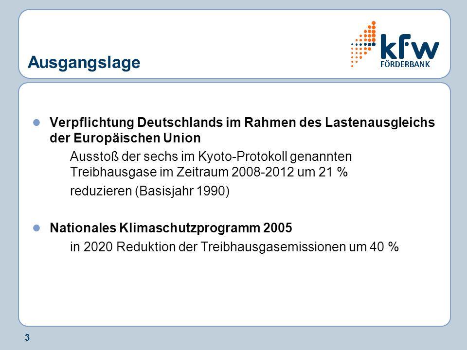 3 Ausgangslage Verpflichtung Deutschlands im Rahmen des Lastenausgleichs der Europäischen Union Ausstoß der sechs im Kyoto-Protokoll genannten Treibha