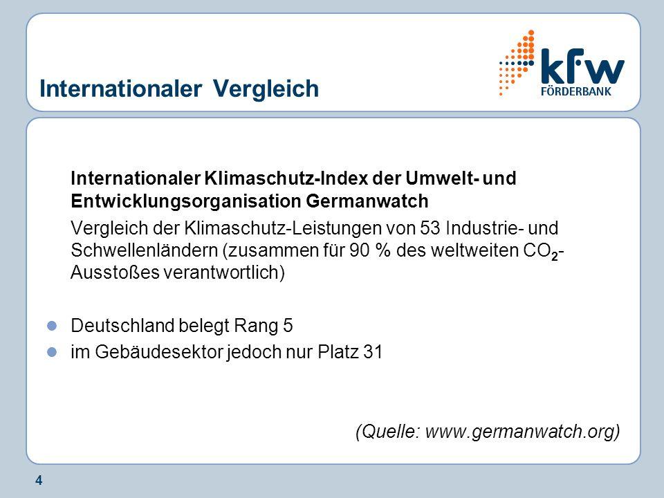 4 Internationaler Vergleich Internationaler Klimaschutz-Index der Umwelt- und Entwicklungsorganisation Germanwatch Vergleich der Klimaschutz-Leistunge