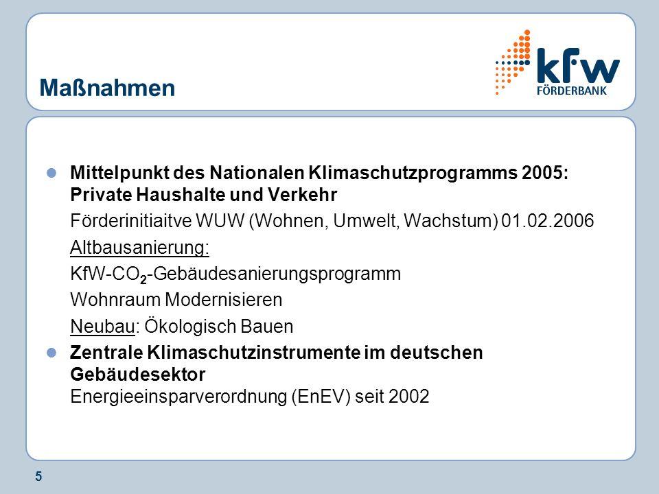 6 Vorgängerprogramme KfW-Programm zur CO 2 -Minderung: 1996-2005 300 DM/qm Wohnfläche, ab 1998 100 % Finanzierung Wohnraum Modernisieren: 1990-2004 ca.