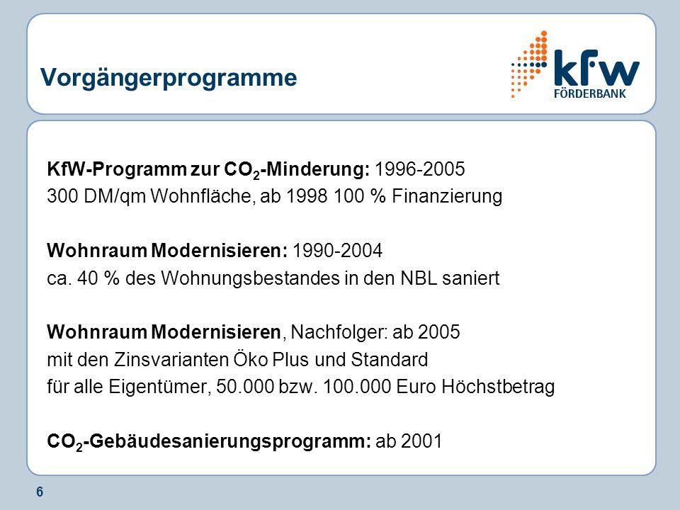 6 Vorgängerprogramme KfW-Programm zur CO 2 -Minderung: 1996-2005 300 DM/qm Wohnfläche, ab 1998 100 % Finanzierung Wohnraum Modernisieren: 1990-2004 ca