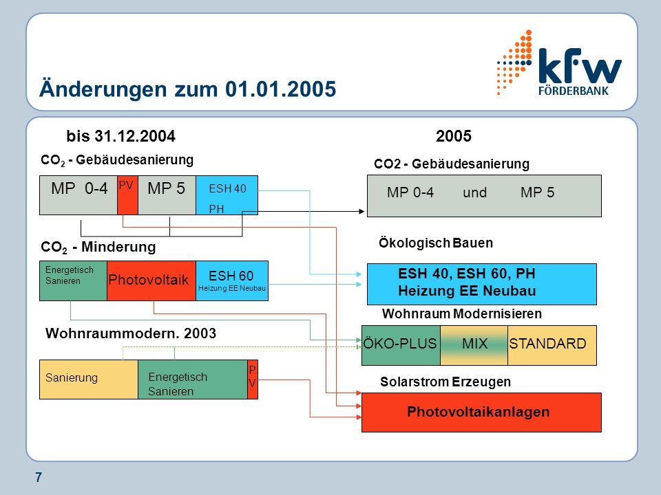 7 Änderungen zum 01.01.2005 CO 2 - Gebäudesanierung MP 0-4 und MP 5 MP 0-4 ESH 40 PH MP 5 PV CO 2 - Minderung ESH 60 Heizung EE Neubau Photovoltaik En