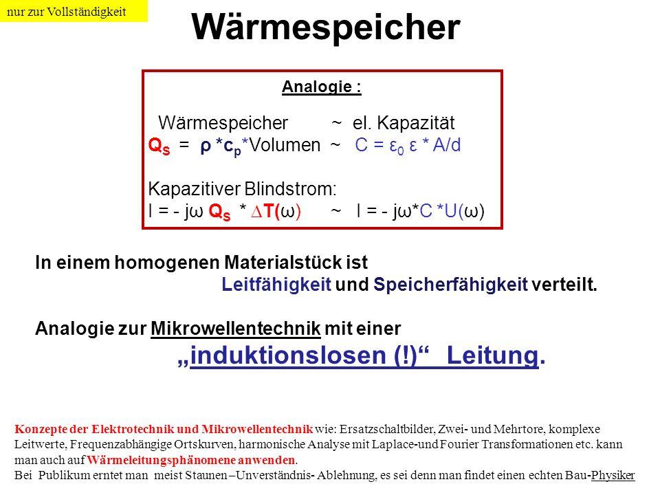 Analogie : Wärmespeicher ~ el.