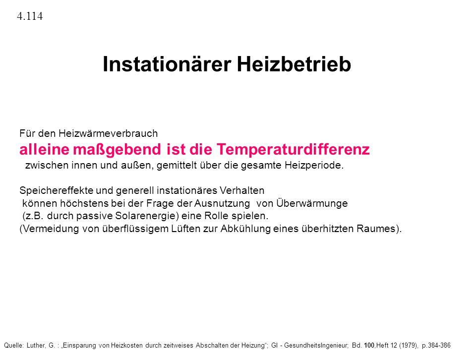 Instationärer Heizbetrieb Quelle: Luther, G.