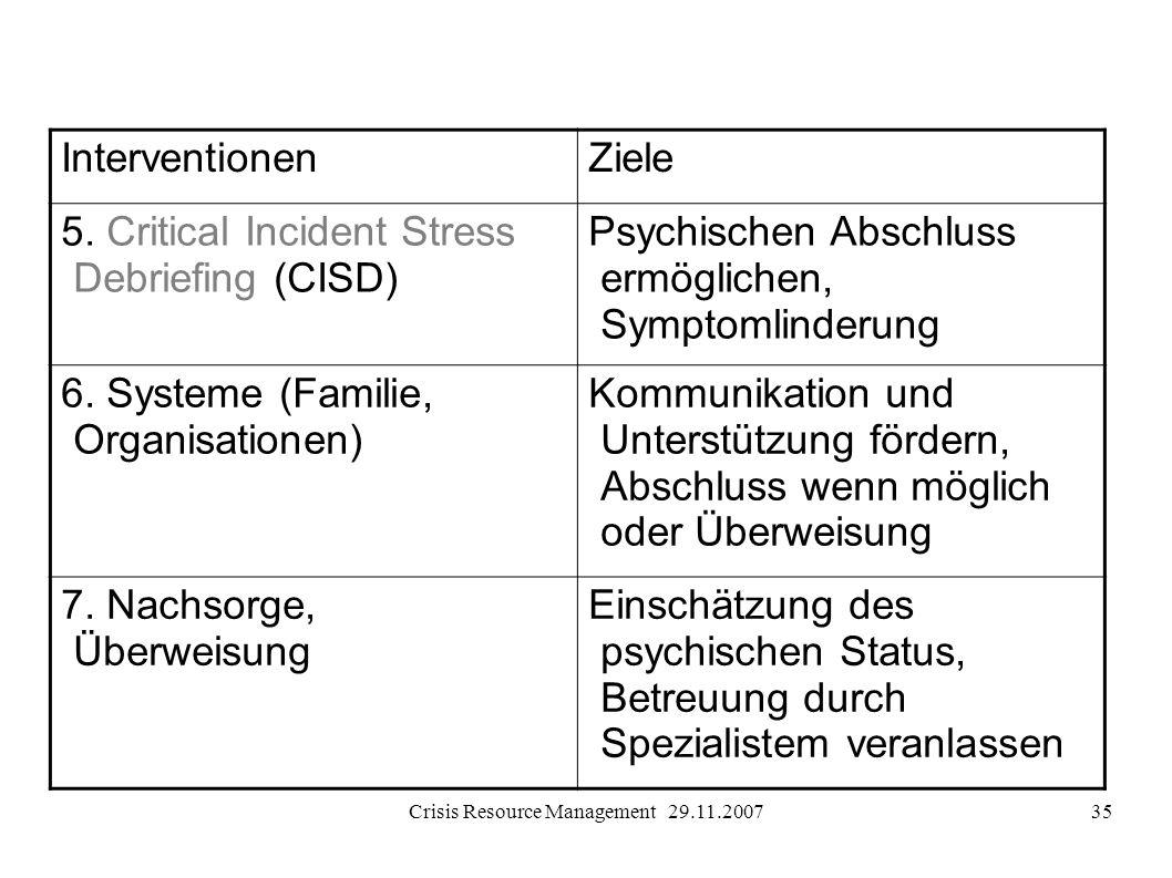 Crisis Resource Management 29.11.200735 InterventionenZiele 5. Critical Incident Stress Debriefing (CISD) Psychischen Abschluss ermöglichen, Symptomli