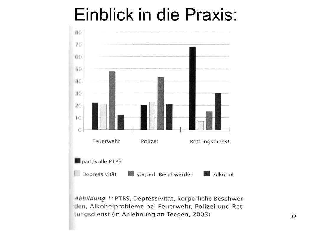 Crisis Resource Management 29.11.200739 Einblick in die Praxis: