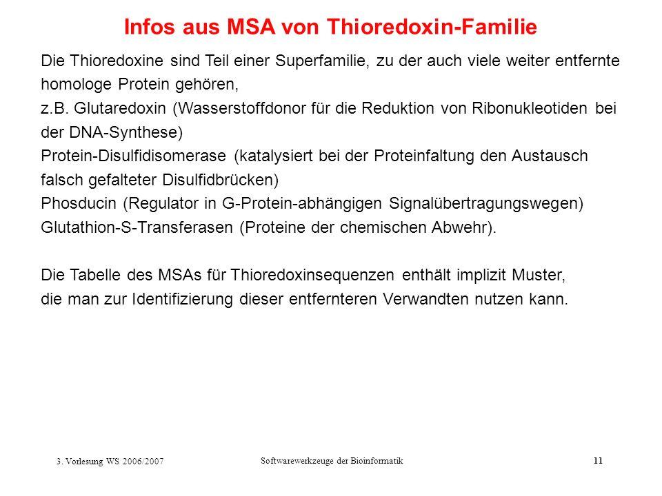 3. Vorlesung WS 2006/2007 Softwarewerkzeuge der Bioinformatik11 Infos aus MSA von Thioredoxin-Familie Die Thioredoxine sind Teil einer Superfamilie, z