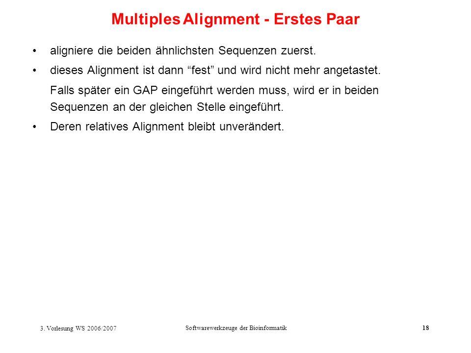 3. Vorlesung WS 2006/2007 Softwarewerkzeuge der Bioinformatik18 aligniere die beiden ähnlichsten Sequenzen zuerst. dieses Alignment ist dann fest und
