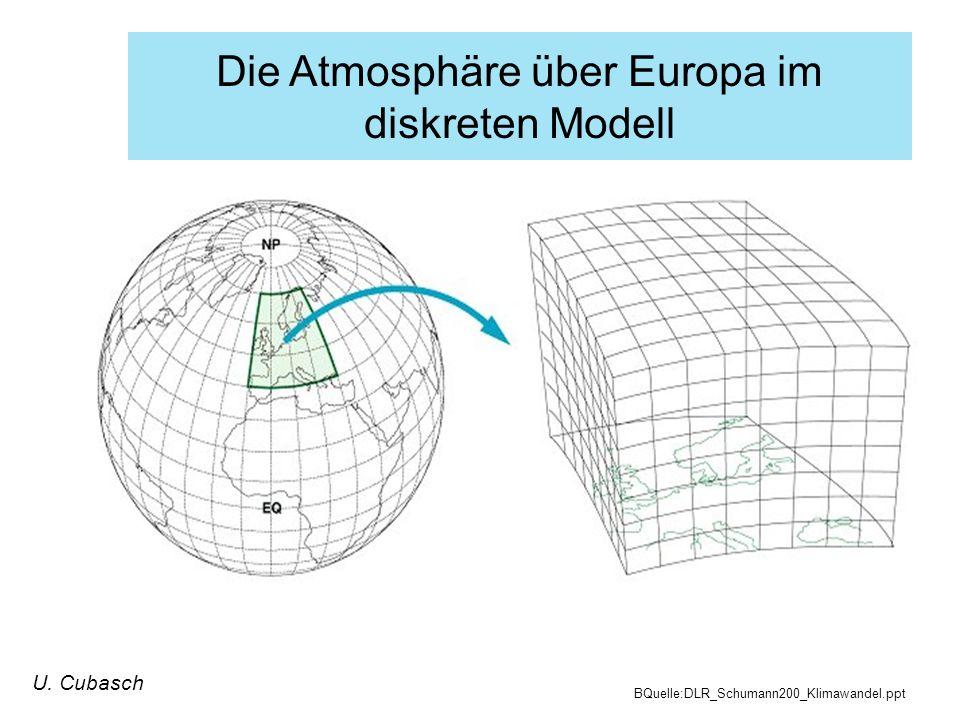 Die Atmosphäre über Europa im diskreten Modell U. Cubasch BQuelle:DLR_Schumann200_Klimawandel.ppt
