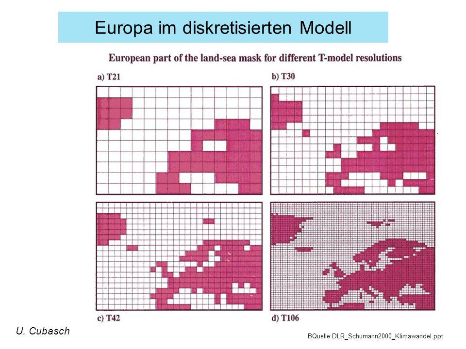 Europa im diskretisierten Modell U. Cubasch BQuelle:DLR_Schumann2000_Klimawandel.ppt