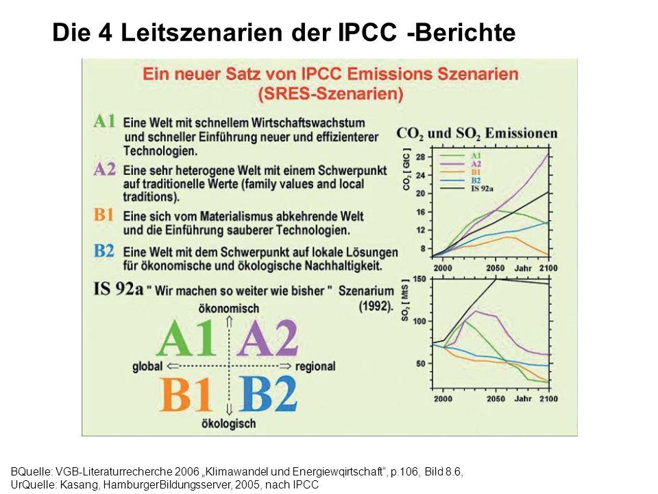 Die 4 Leitszenarien der IPCC -Berichte BQuelle: VGB-Literaturrecherche 2006 Klimawandel und Energiewqirtschaft, p.106, Bild 8.6, UrQuelle: Kasang, Ham