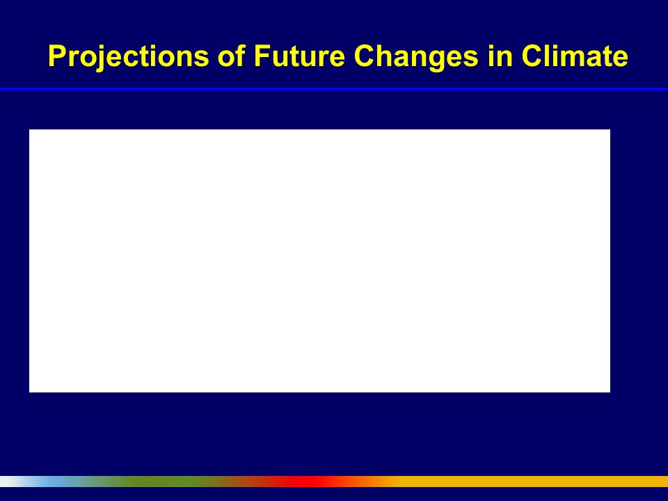 Projections of Future Changes in Climate There is now higher confidence in projected patterns of warming and other regional-scale features, including