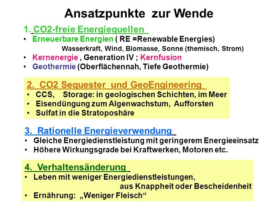 Ansatzpunkte zur Wende 1. CO2-freie Energiequellen Erneuerbare Energien ( RE =Renewable Energies) Wasserkraft, Wind, Biomasse, Sonne (themisch, Strom)