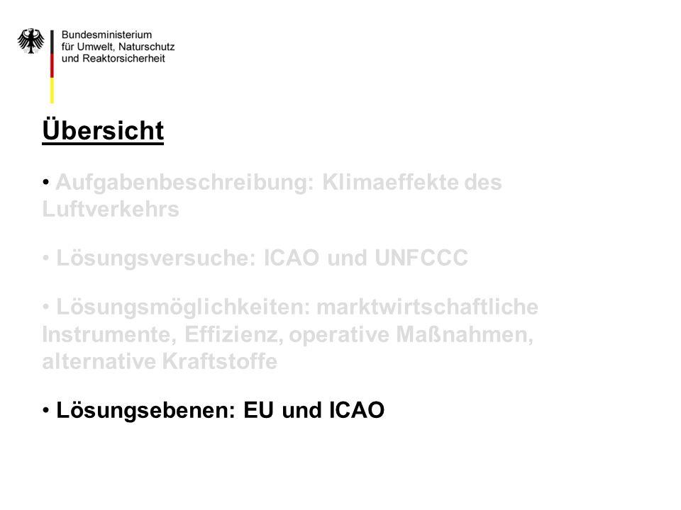 Übersicht Aufgabenbeschreibung: Klimaeffekte des Luftverkehrs Lösungsversuche: ICAO und UNFCCC Lösungsmöglichkeiten: marktwirtschaftliche Instrumente,