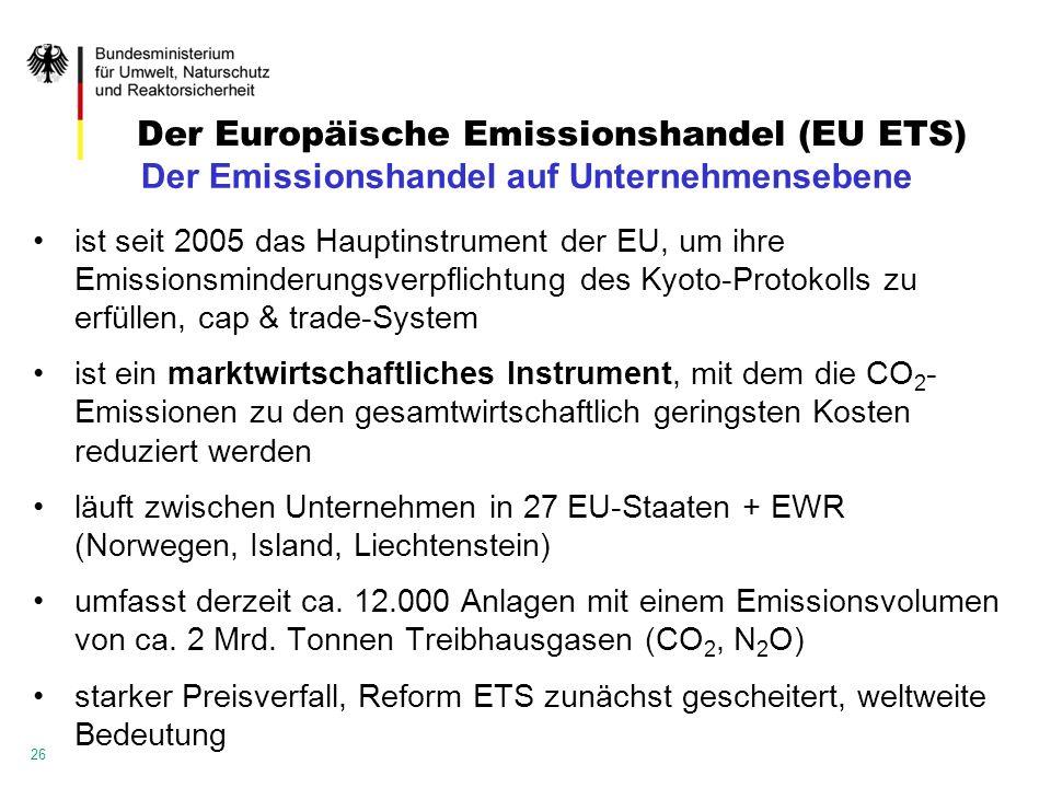 Der Europäische Emissionshandel (EU ETS) 26 ist seit 2005 das Hauptinstrument der EU, um ihre Emissionsminderungsverpflichtung des Kyoto-Protokolls zu