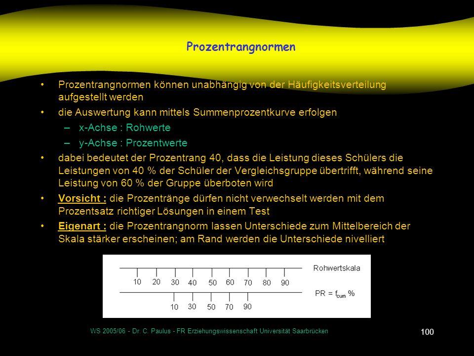 WS 2005/06 - Dr. C. Paulus - FR Erziehungswissenschaft Universität Saarbrücken 100 Prozentrangnormen Prozentrangnormen können unabhängig von der Häufi
